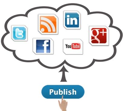 Posting di Media Sosial Kapan Waktu Terbaik Untuk Posting di Media Sosial?