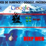 Deep Web ~ Memasuki Sisi Tergelap Dunia Internet