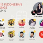 Path Rilis Tren Populer Pengguna Indonesia Sepanjang Tahun 2015