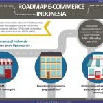 Tak Main-main, Pemerintah Segera Jadikan Roadmap Ecommerce Sebagai Program Nasional
