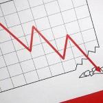 Inilah Tiga Wujud Kesalahan yang Membuat Investasi Apapun Menjadi Rugi
