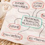 Jangan Lupa Catat 4 Prioritas Keuangan Pribadi Anda Berikut untuk Tentukan Masa Depan yang Cemerlang
