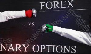 Trading Forex vs Binary Options, Mana Yang Lebih Baik?