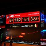 Manfaatkan Hari Jomblo Cina, Dalam 20 Jam Alibaba Raup $15 Miliar